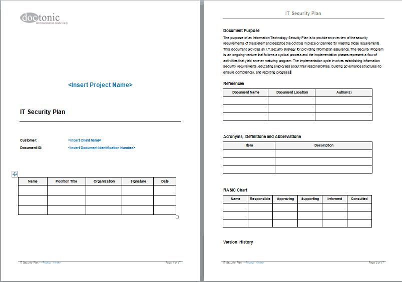 Short business plans